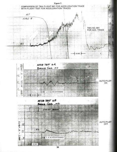 FDR Comparison between TWA 841 and test flight E209